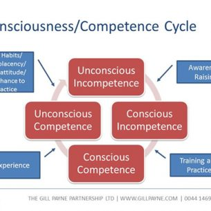 The Conscious Competence Cycle